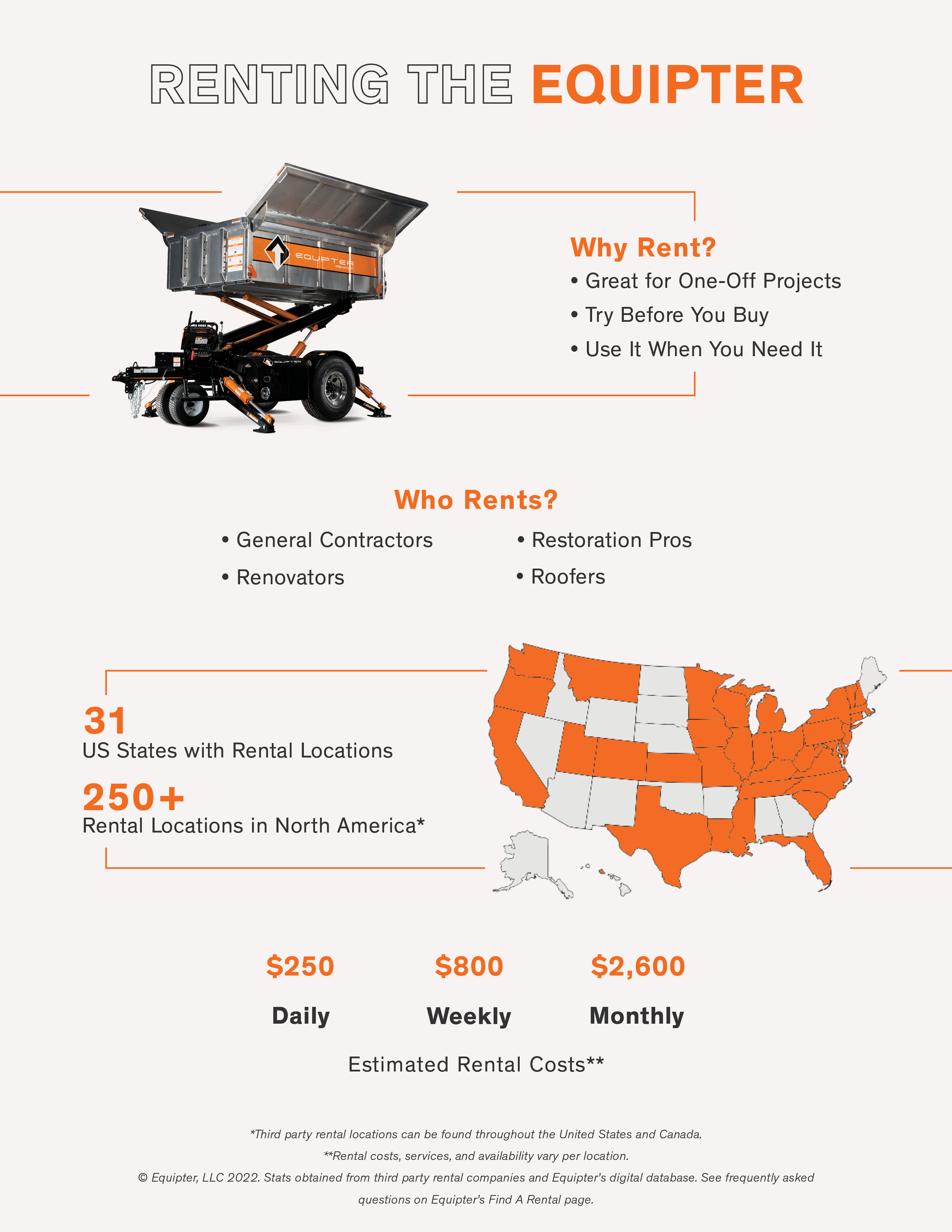 RB4000 Rental Infographic